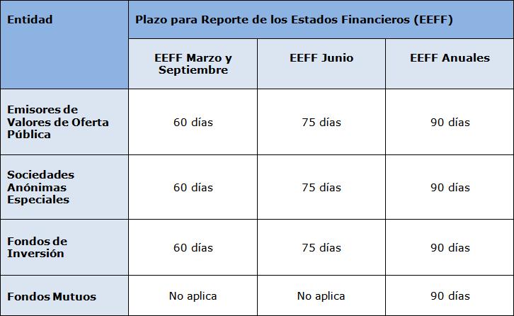 Calendario Financiero 2019.Cmf Fija Plazos Para La Entrega De Informes Y Estados